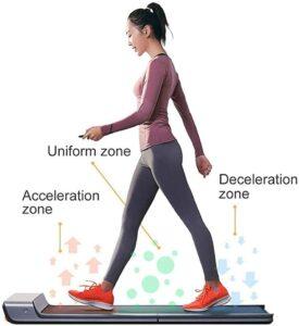 MoMi Foldable Treadmill Walking Pad